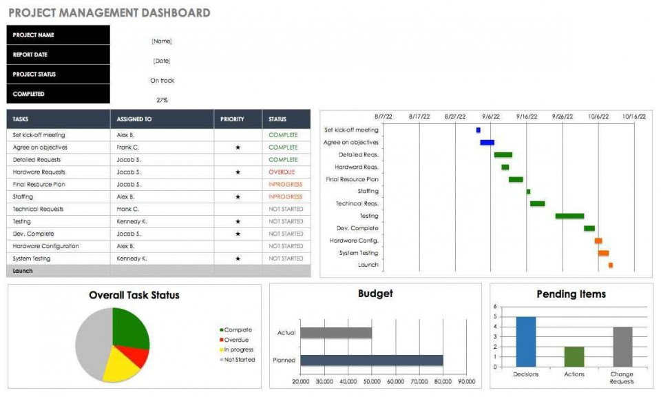 001 Best Project Management Tracking Template Free Excel Inspiration  Microsoft Dashboard Multiple960