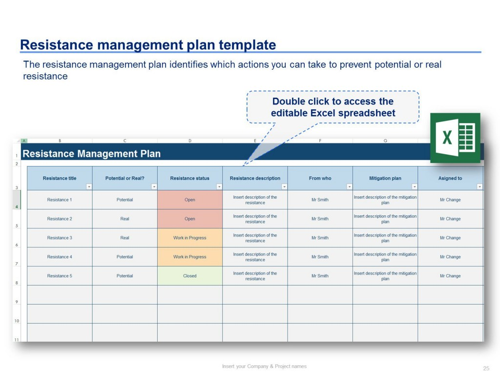 001 Breathtaking Change Management Planning Template Image  Plan Example PptLarge