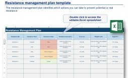 001 Breathtaking Change Management Planning Template Image  Plan Example Ppt