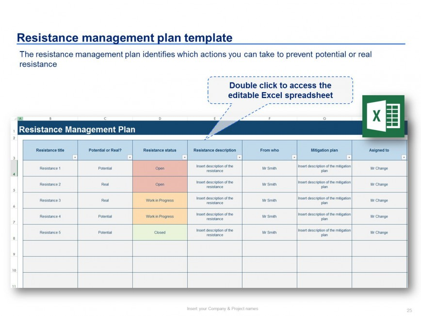 001 Breathtaking Change Management Planning Template Image  Plan Example Ppt Organizational Excel Prosci