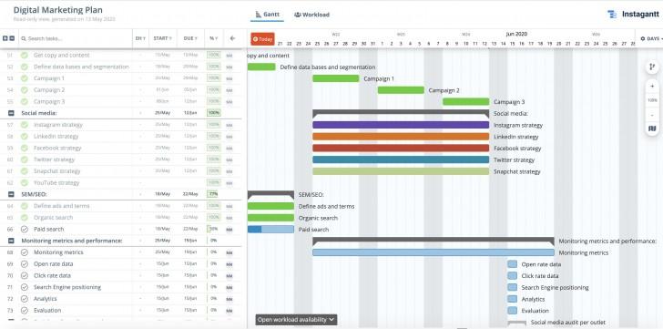 001 Breathtaking Social Media Plan Template Example  Doc Download Marketing Excel728