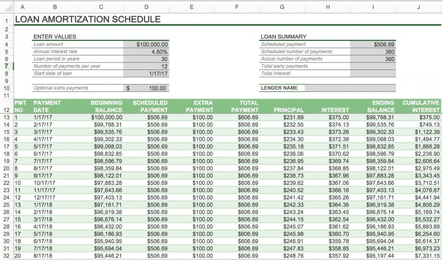 001 Dreaded Loan Amortization Excel Template Picture  Calculator Schedule Free Download Software
