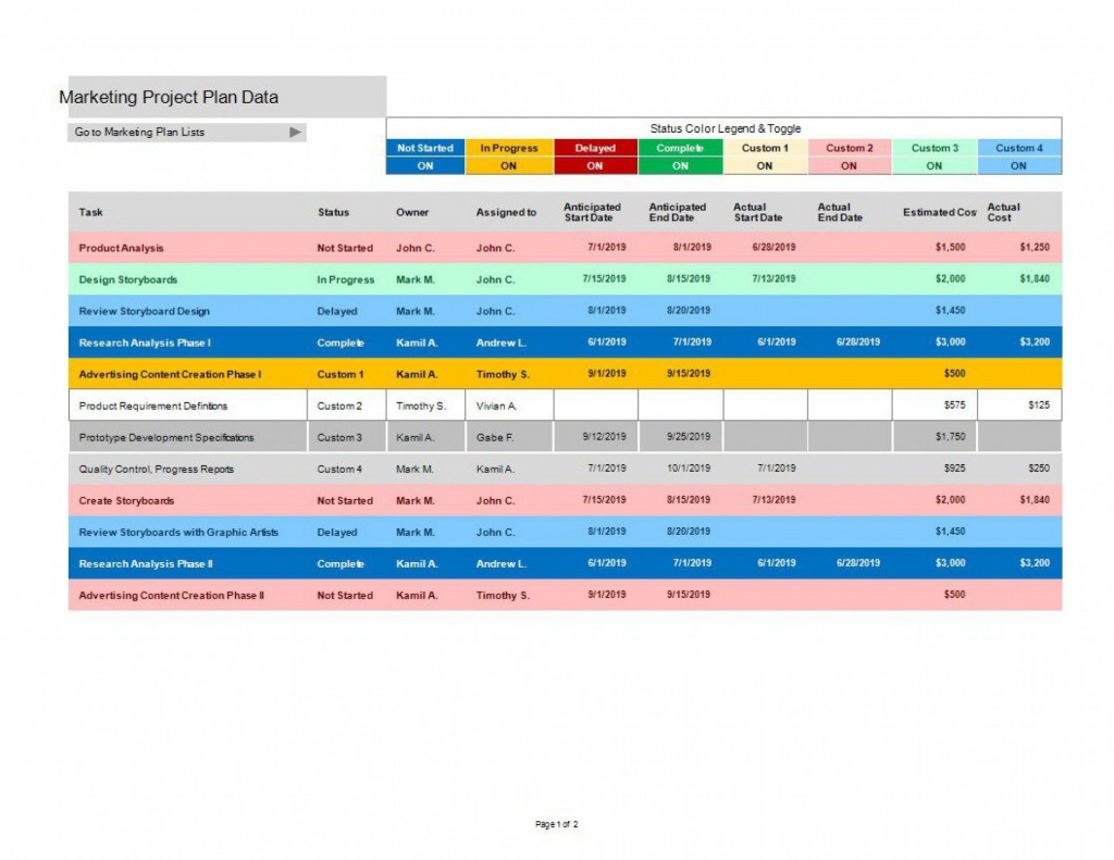 001 Dreaded Multiple Project Tracking Template Xl High Resolution  Spreadsheet ExcelLarge