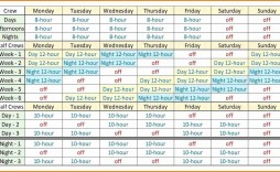 001 Dreaded Rotating Work Schedule Example Picture  Examples Shift