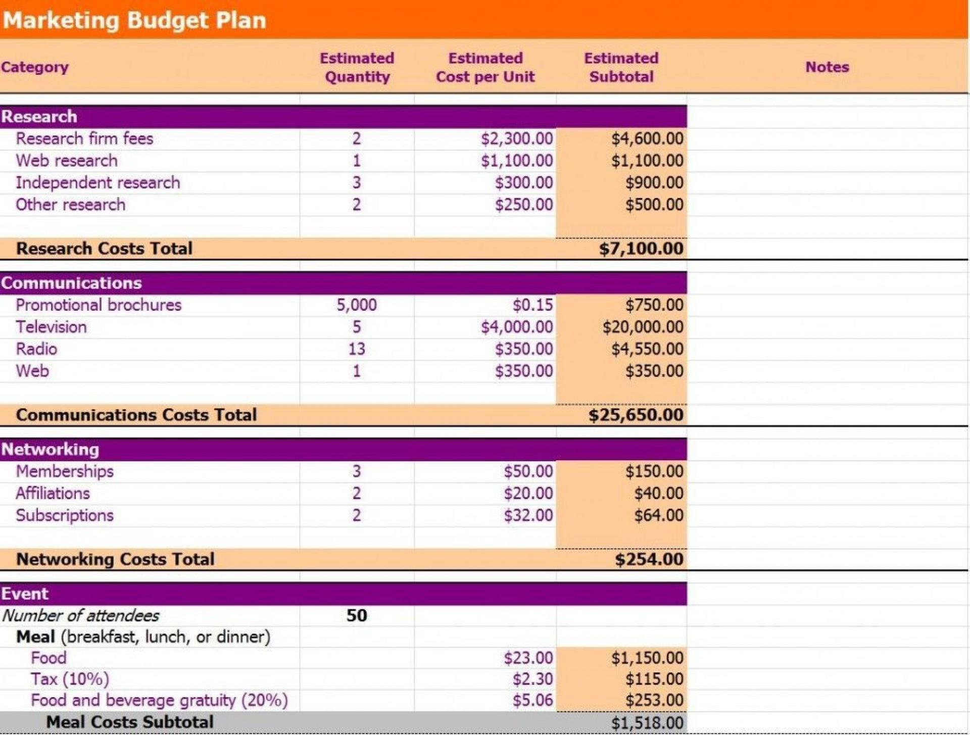 001 Excellent Busines Plan Budget Template Design  Free Excel1920