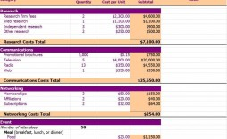 001 Excellent Busines Plan Budget Template Design  Free Excel