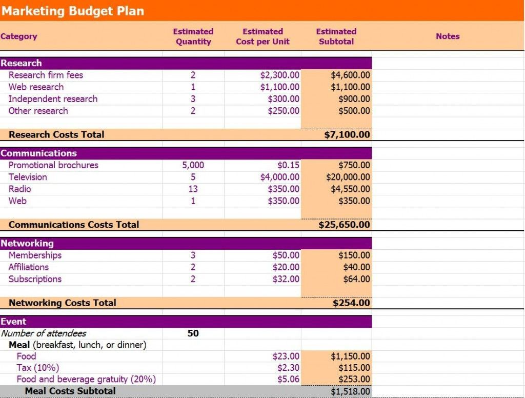 001 Excellent Busines Plan Budget Template Design  Free ExcelFull