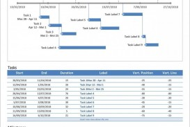 001 Excellent Excel Project Timeline Template Free Example  Simple Xl 2010 Download