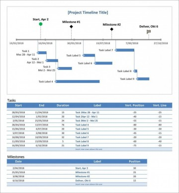 001 Excellent Excel Project Timeline Template Free Example  Simple Xl 2010 Download360