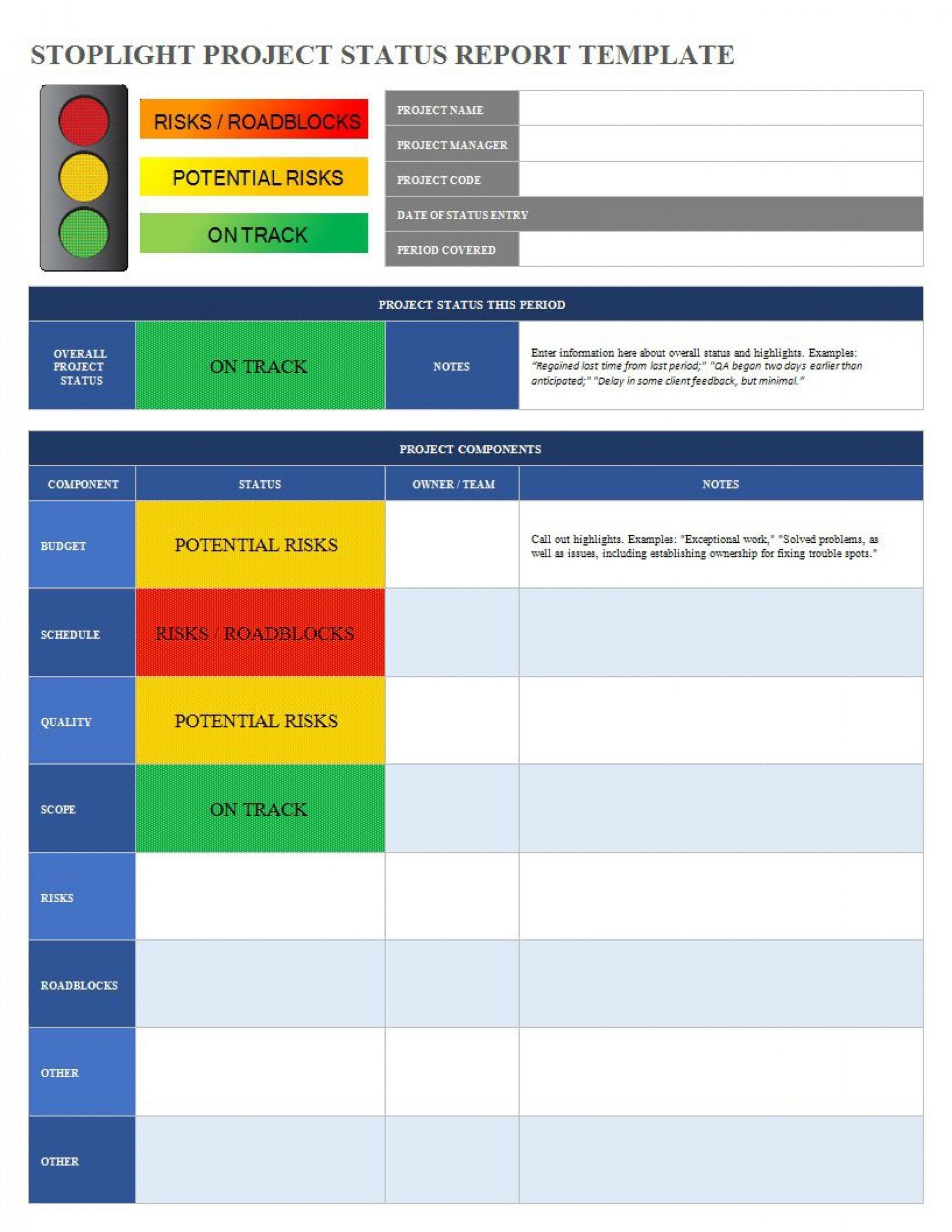 001 Excellent Project Statu Report Template Excel Inspiration  Free Progres Format Xl1920