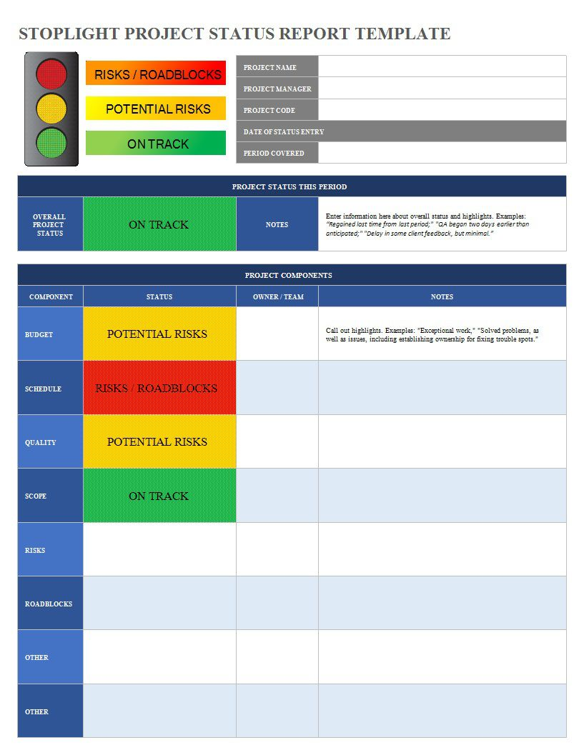 001 Excellent Project Statu Report Template Excel Inspiration  Free Progres Format XlFull