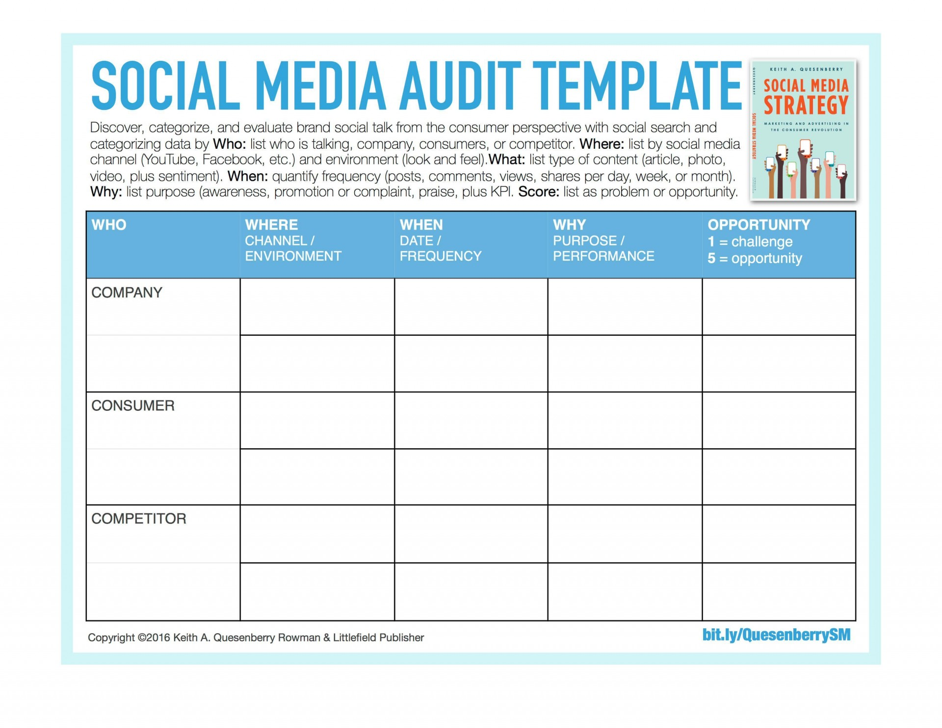 001 Exceptional Social Media Plan Example Pdf Highest Quality  Template Marketing Sample1920