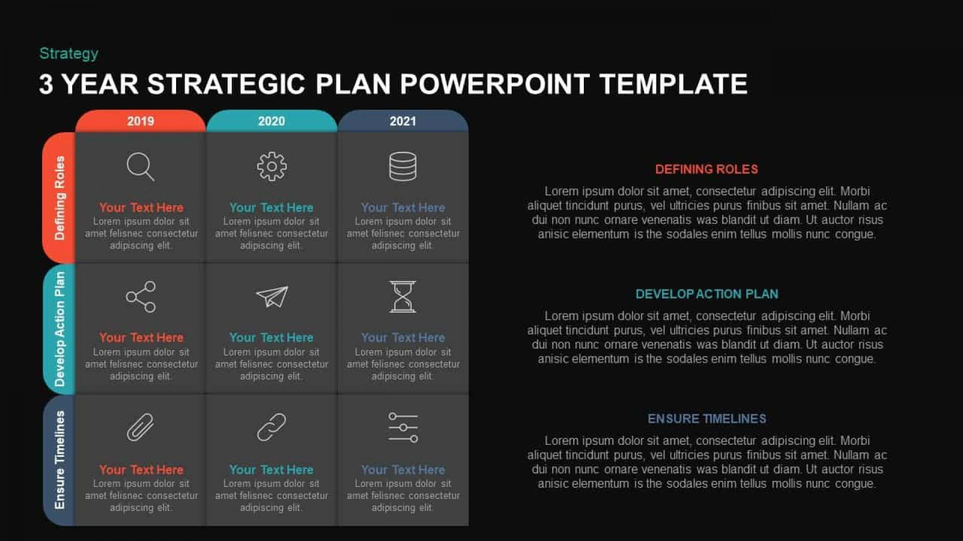 001 Exceptional Strategic Planning Ppt Template Free Picture  5 Year Plan One Page Account1920