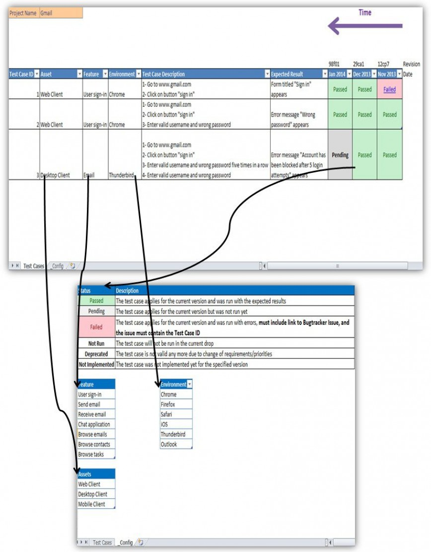 001 Exceptional Test Case Template Xl High Def  Xls Format Spreadsheet Example Integration