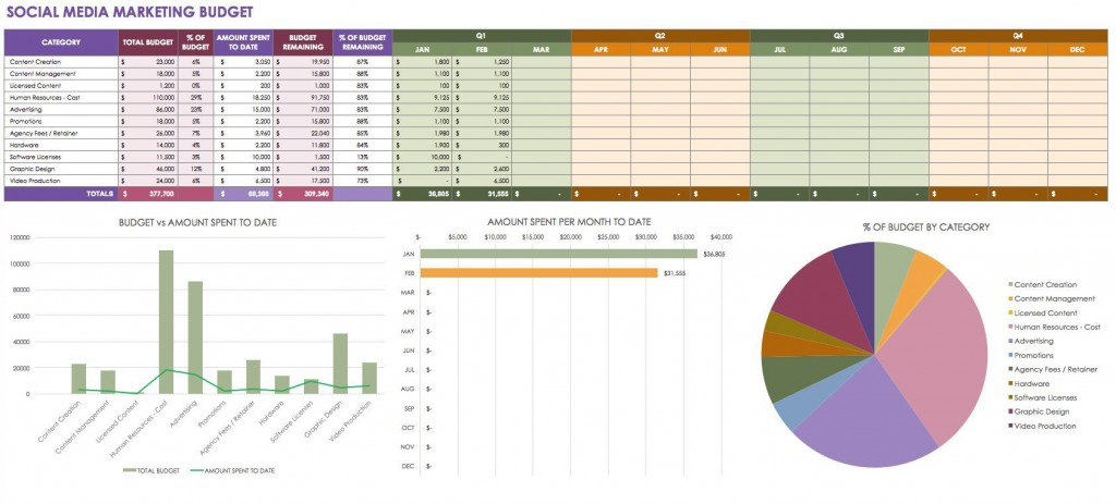 001 Exceptional Video Production Budget Template Image  Example Excel SampleLarge