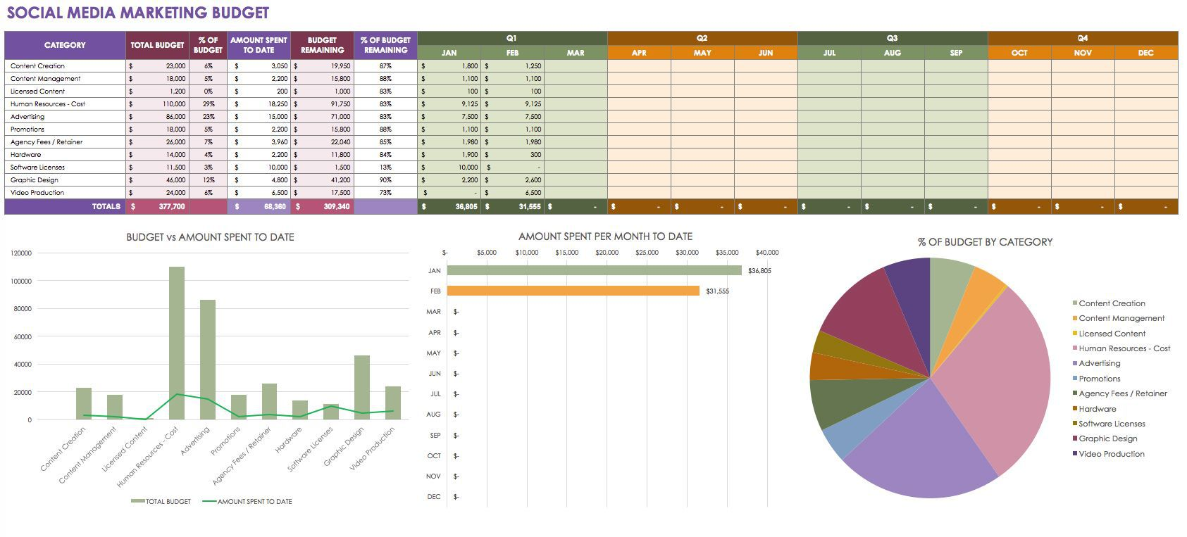 001 Exceptional Video Production Budget Template Image  Example Excel SampleFull