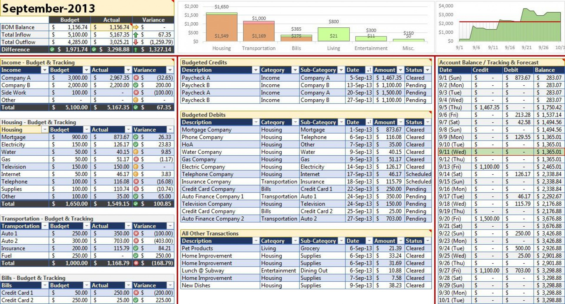 001 Fantastic Excel Budget Spreadsheet Template Sample  Tracker Free Household Monthly1920