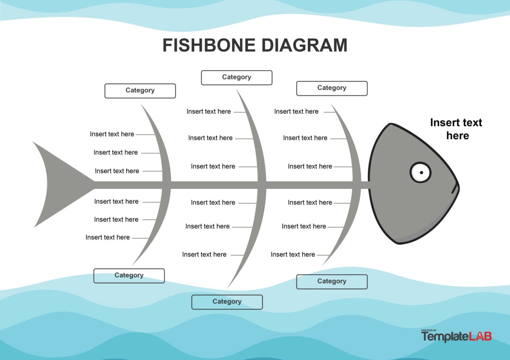 001 Fantastic Free Fishbone Diagram Template Microsoft Word Highest Quality Large