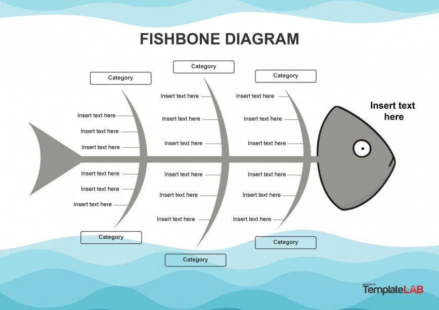 001 Fantastic Free Fishbone Diagram Template Microsoft Word Highest Quality