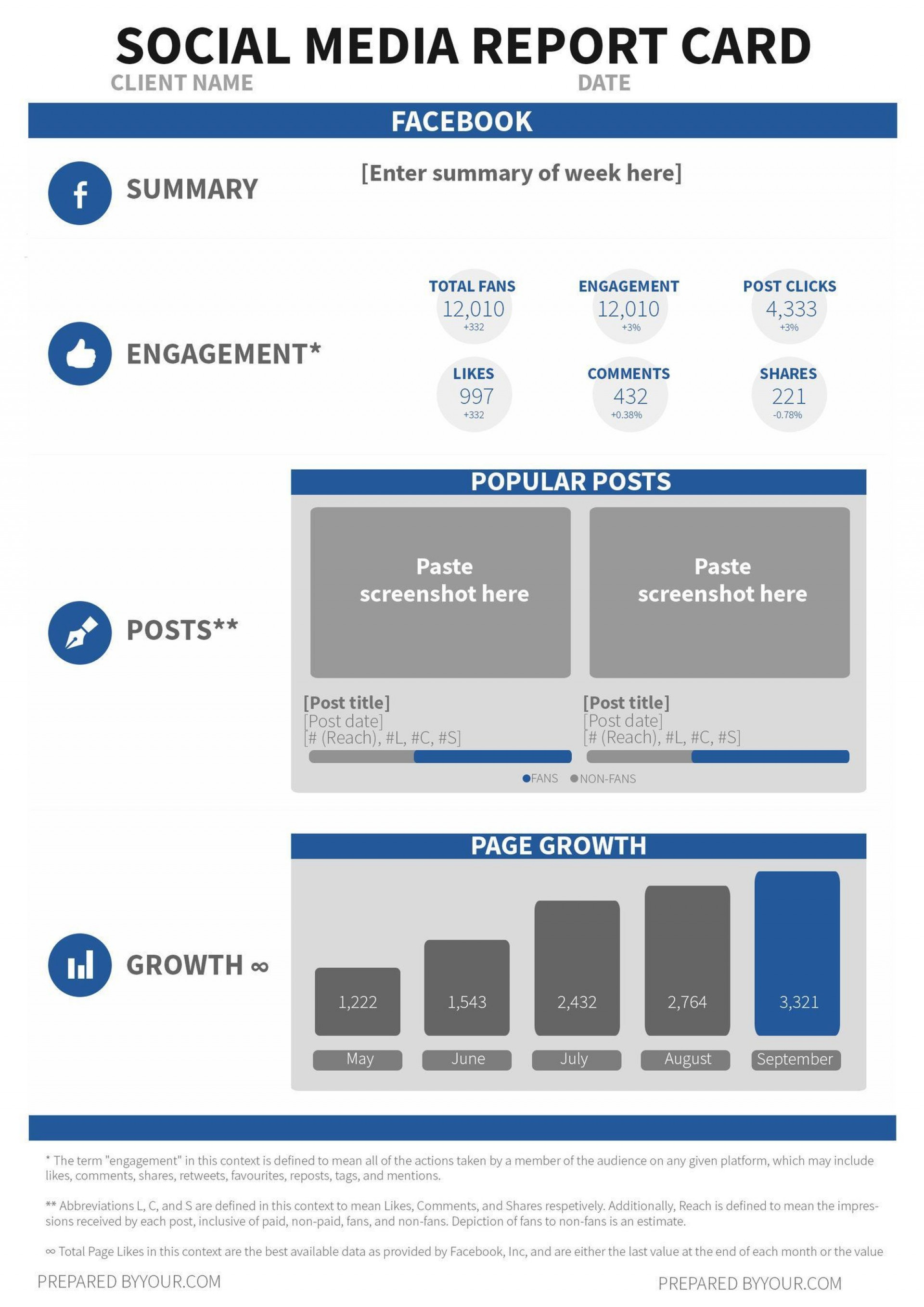 001 Fearsome Social Media Report Template Photo  Templates Powerpoint Monthly Free1920