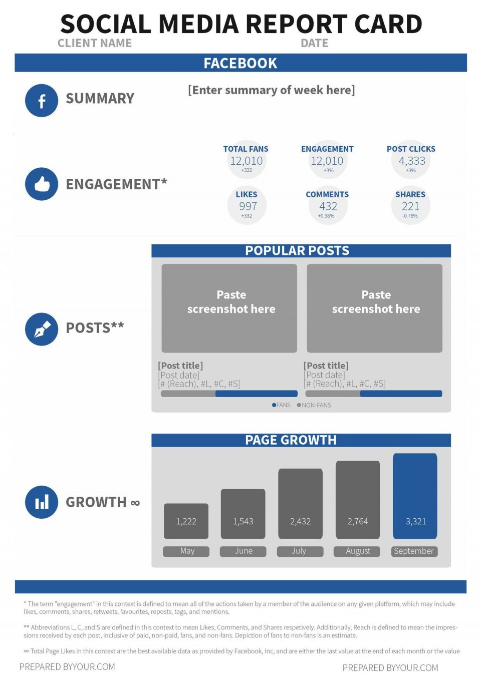 001 Fearsome Social Media Report Template Photo  Powerpoint Free Download960