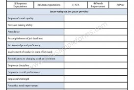 001 Formidable Employee Evaluation Form Template Example  Sample Doc Printable Free Word