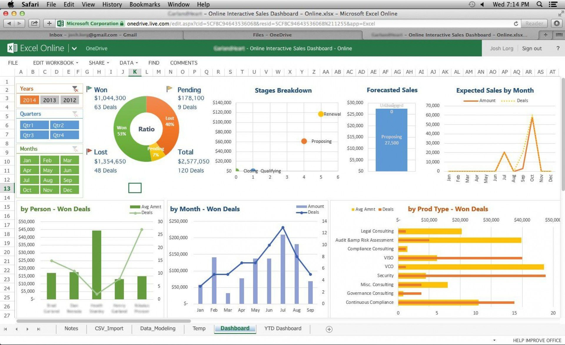 001 Formidable Excel Dashboard Example Free Download Highest Quality 1920