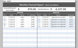 001 Formidable Monthly Income Statement Format Excel Design  Free Download