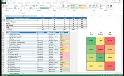001 Formidable Project Management Dashboard Excel Template Free High Resolution  Simple Multiple