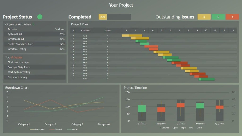 001 Formidable Project Management Dashboard Powerpoint Template Free Download Idea Large