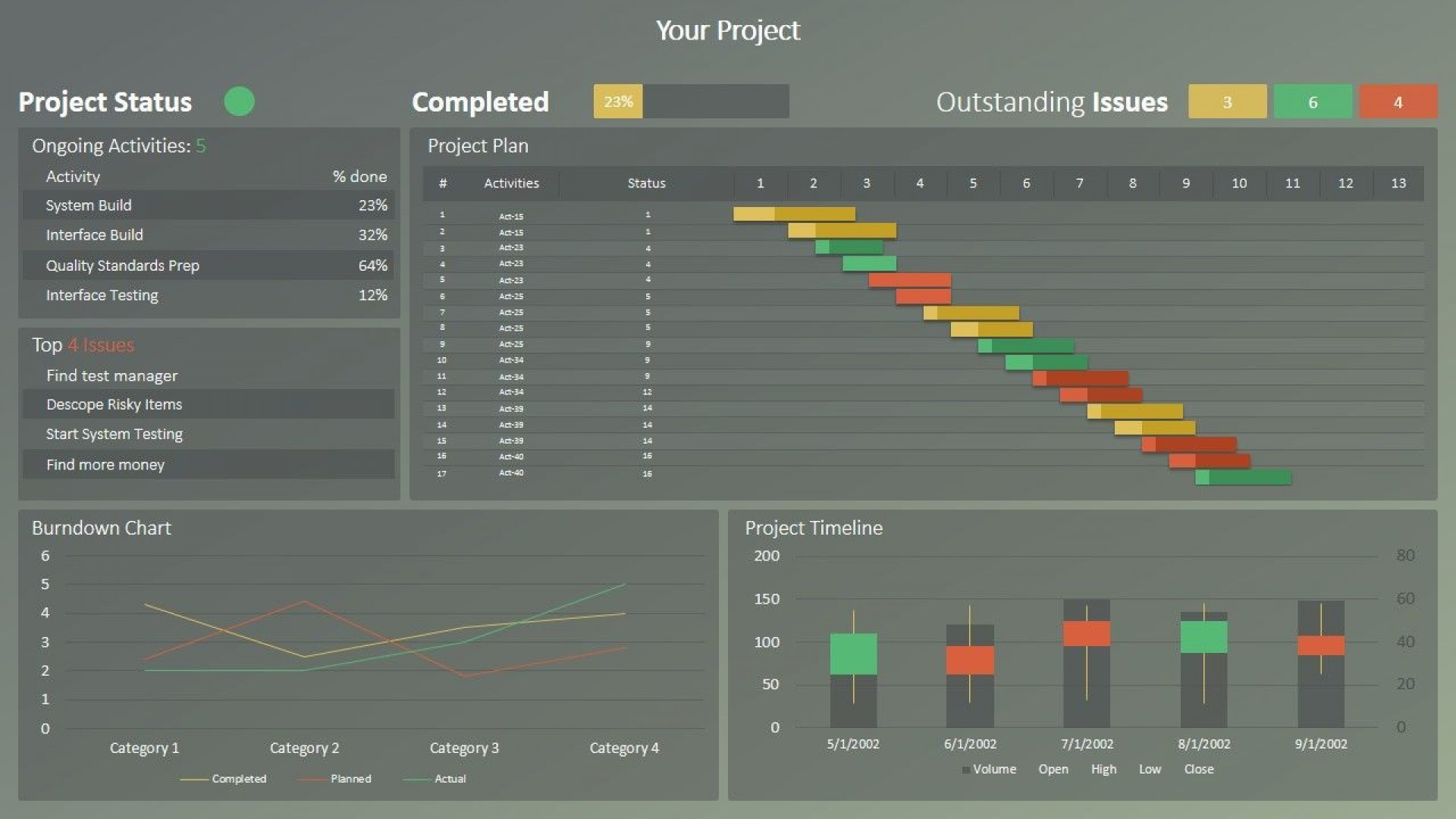 001 Formidable Project Management Dashboard Powerpoint Template Free Download Idea 1920