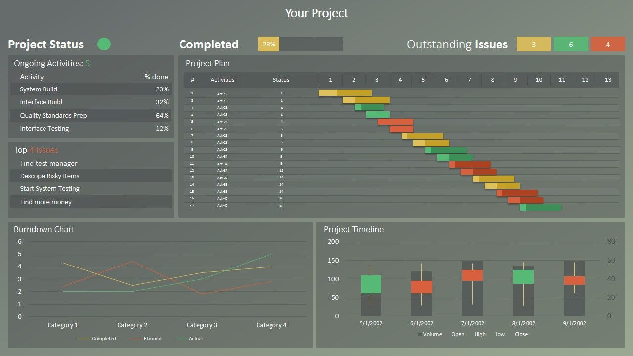001 Formidable Project Management Dashboard Powerpoint Template Free Download Idea Full