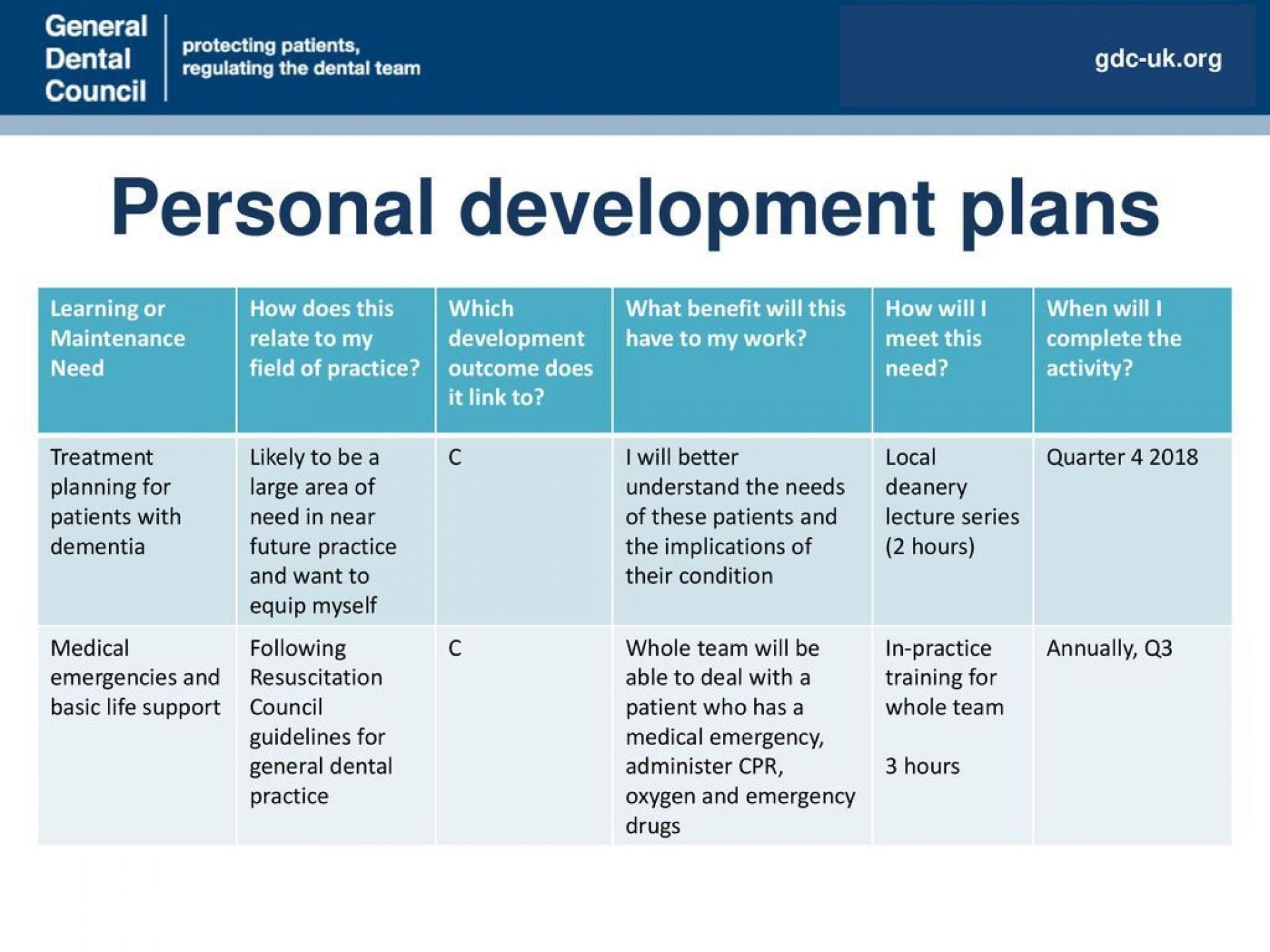 001 Frightening Personal Development Plan Template Gdc Idea  Free1920