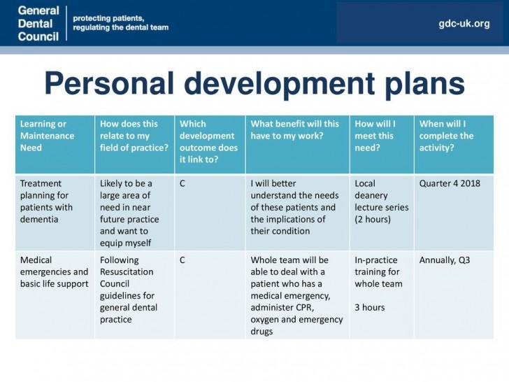 001 Frightening Personal Development Plan Template Gdc Idea  Free728