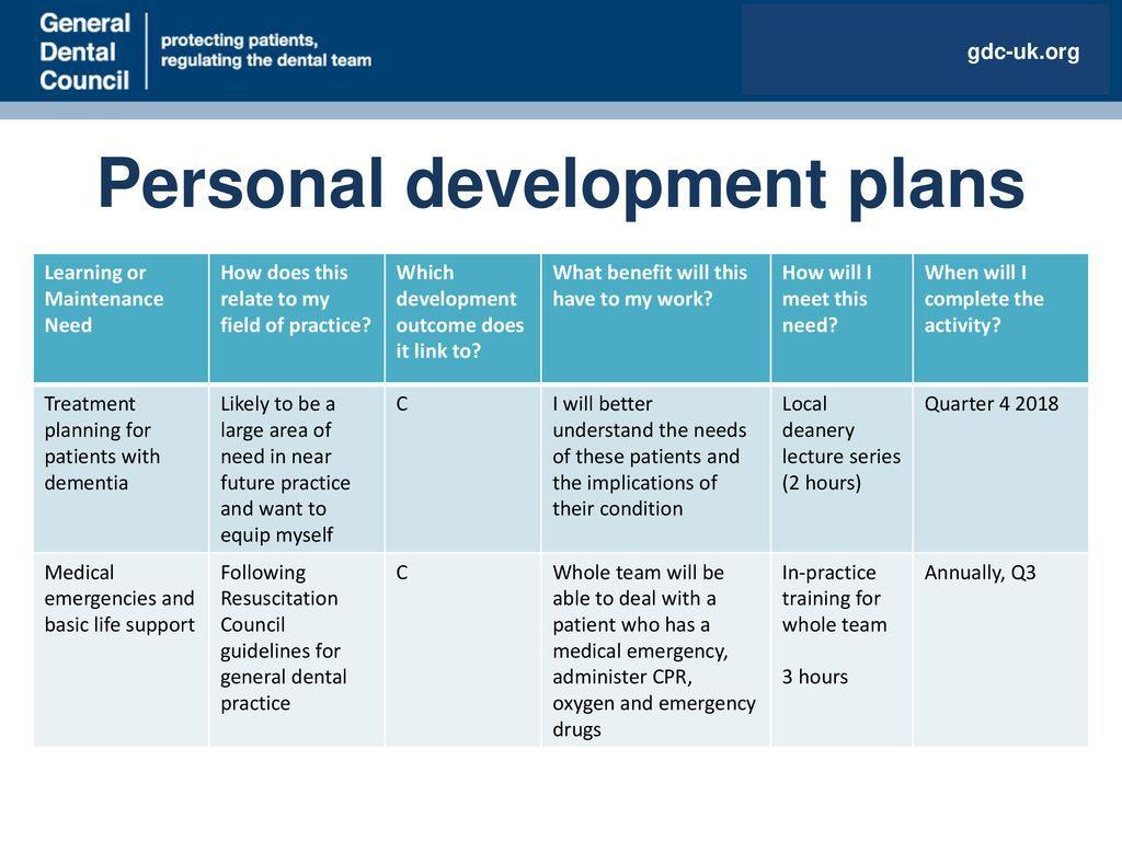 001 Frightening Personal Development Plan Template Gdc Idea  FreeFull