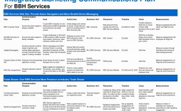 001 Frightening Public Relation Communication Plan Example Sample  Template