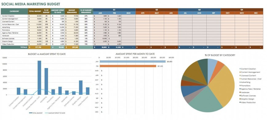 001 Frightening Social Media Report Template Photo  Download Excel Free Powerpoint
