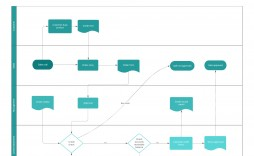 001 Frightening Working Flow Chart Template High Def  Proces Manufacturing Word Free Download Workflow