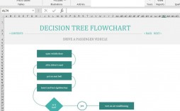 001 Imposing Decision Tree Template Excel Free Example  In Word Or
