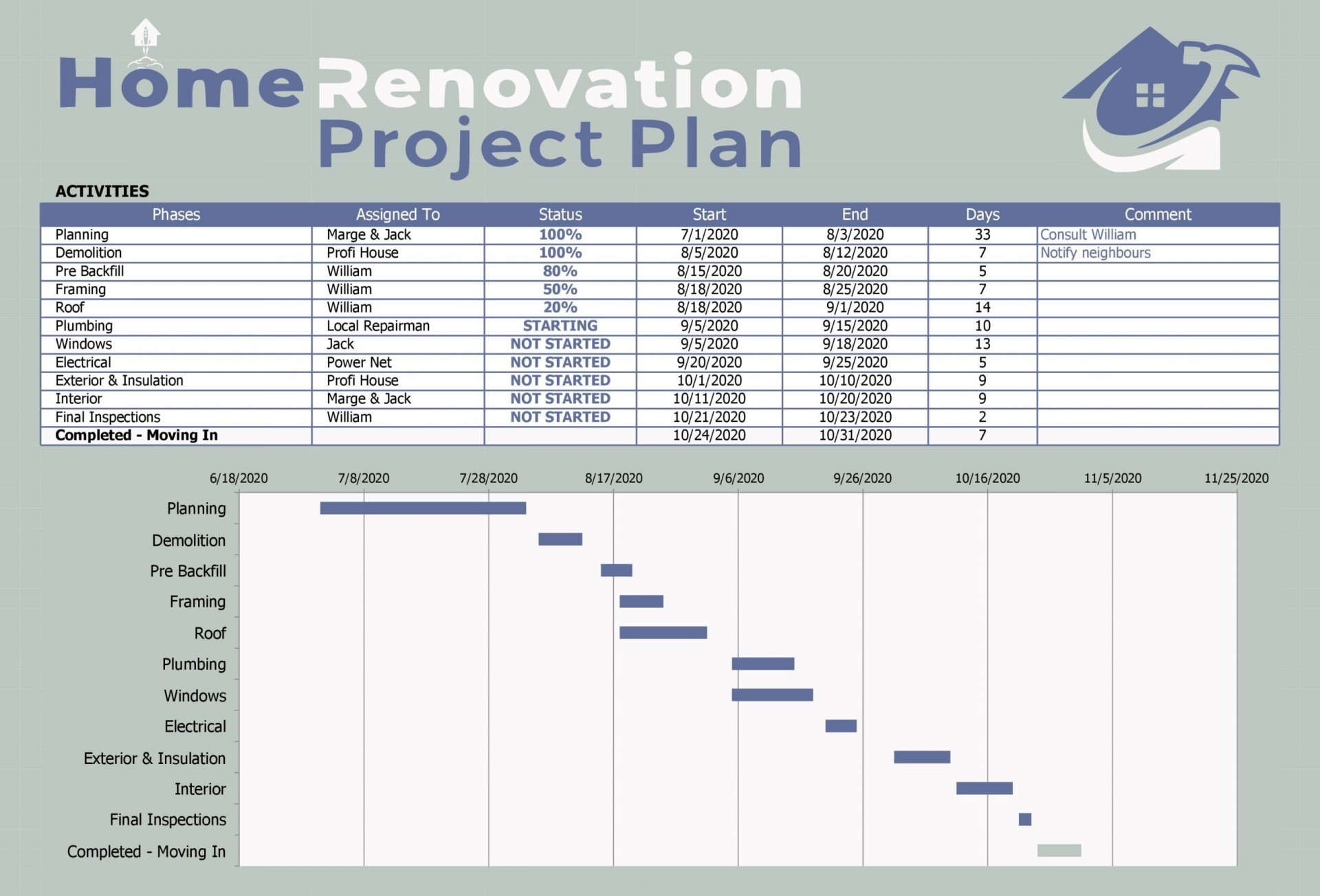 001 Imposing M Word Project Plan Template High Definition  Management Microsoft1920
