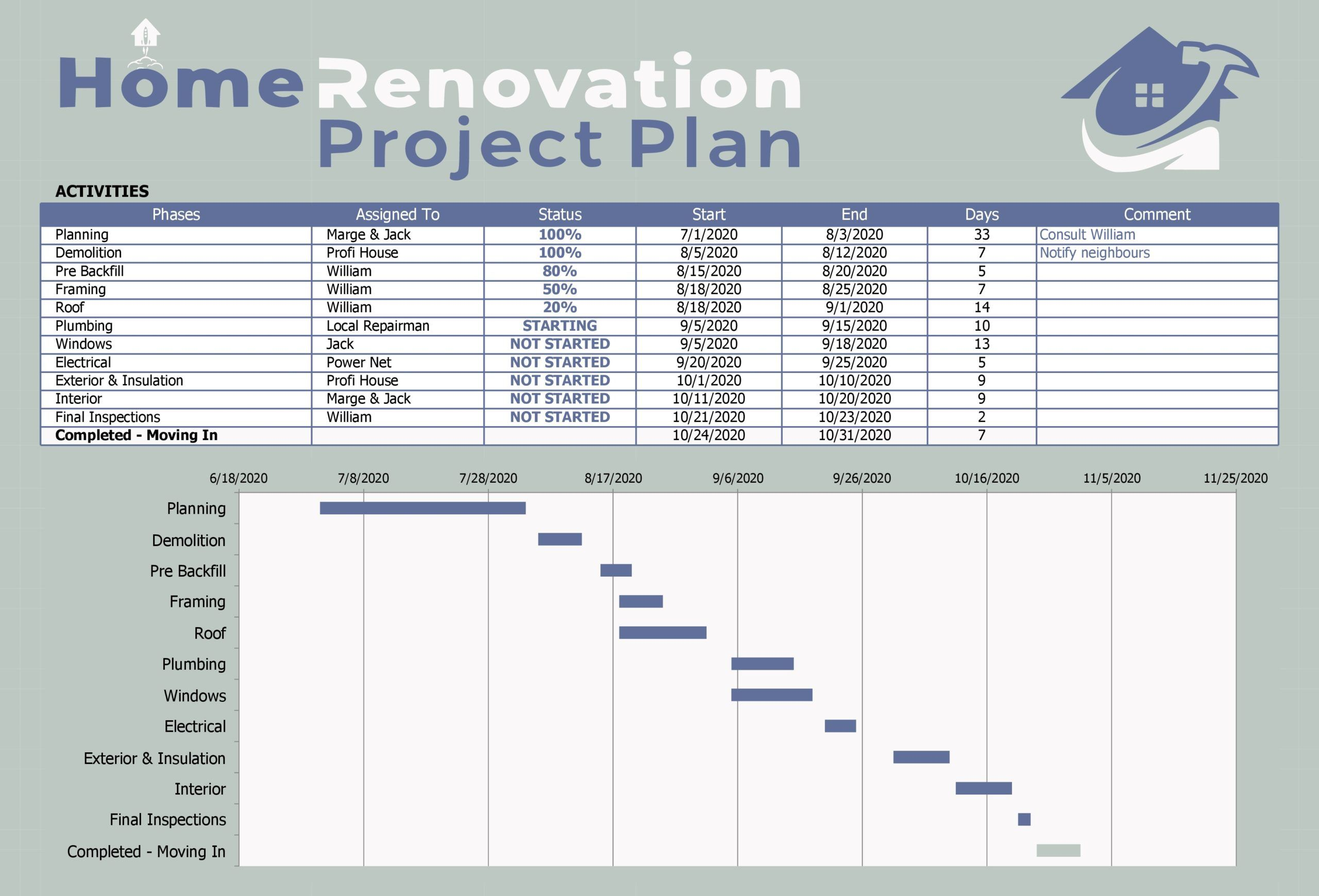 001 Imposing M Word Project Plan Template High Definition  Management MicrosoftFull
