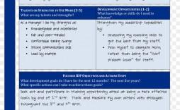 001 Imposing Professional Development Plan Template Pdf Highest Clarity  Sample Example