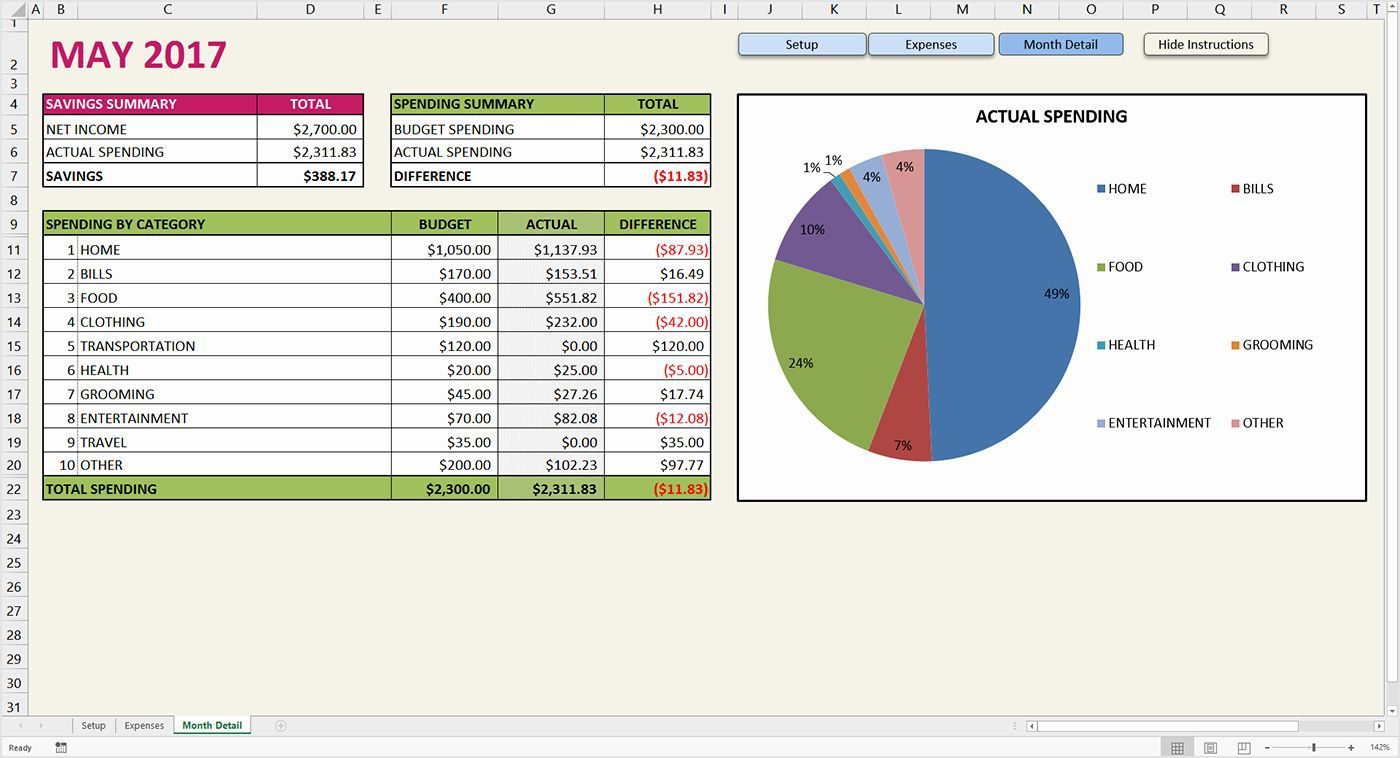 001 Imposing Simple Excel Budget Template Inspiration  Personal South Africa Household FreeFull