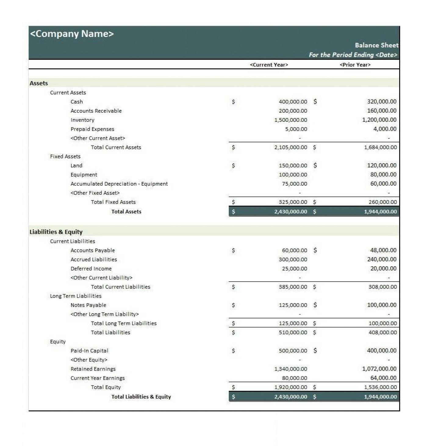 001 Impressive Basic Balance Sheet Template Example  Simple Free For Self Employed Uk1400