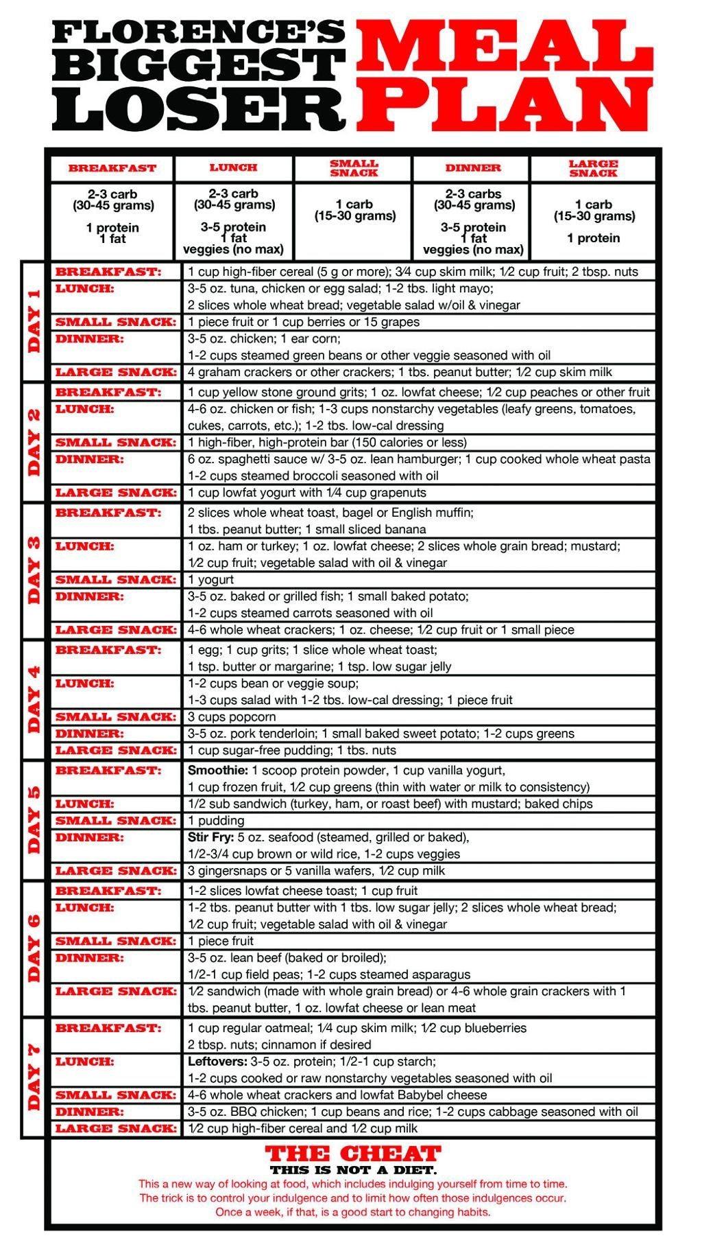 001 Impressive Eating Plan Template Pdf High Def  Food Safety Sample Keto Meal Gestational DiabeteLarge