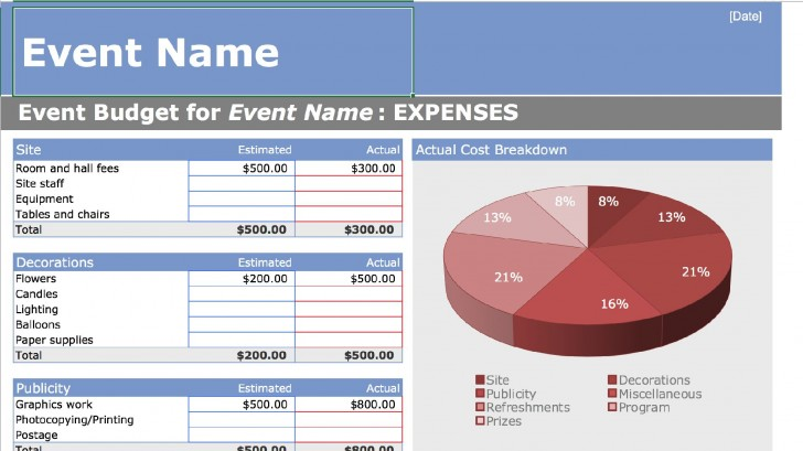 001 Impressive Home Renovation Budget Template Excel Free Download Highest Quality 728
