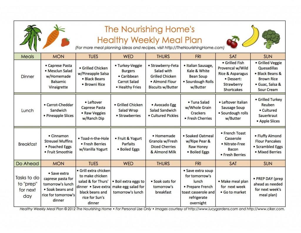 001 Impressive Weekly Meal Plan Example Sample  Examples 1 Week Template OneLarge