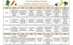 001 Impressive Weekly Meal Plan Example Sample  Examples 1 Week Template One