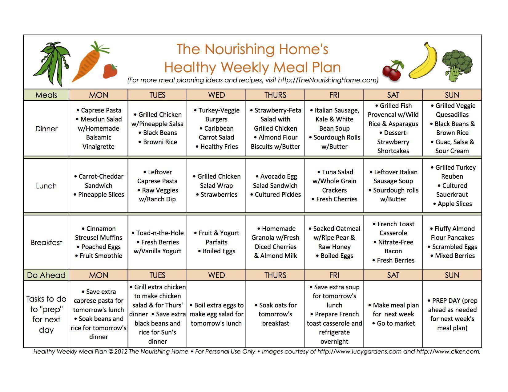 001 Impressive Weekly Meal Plan Example Sample  Examples 1 Week Template OneFull