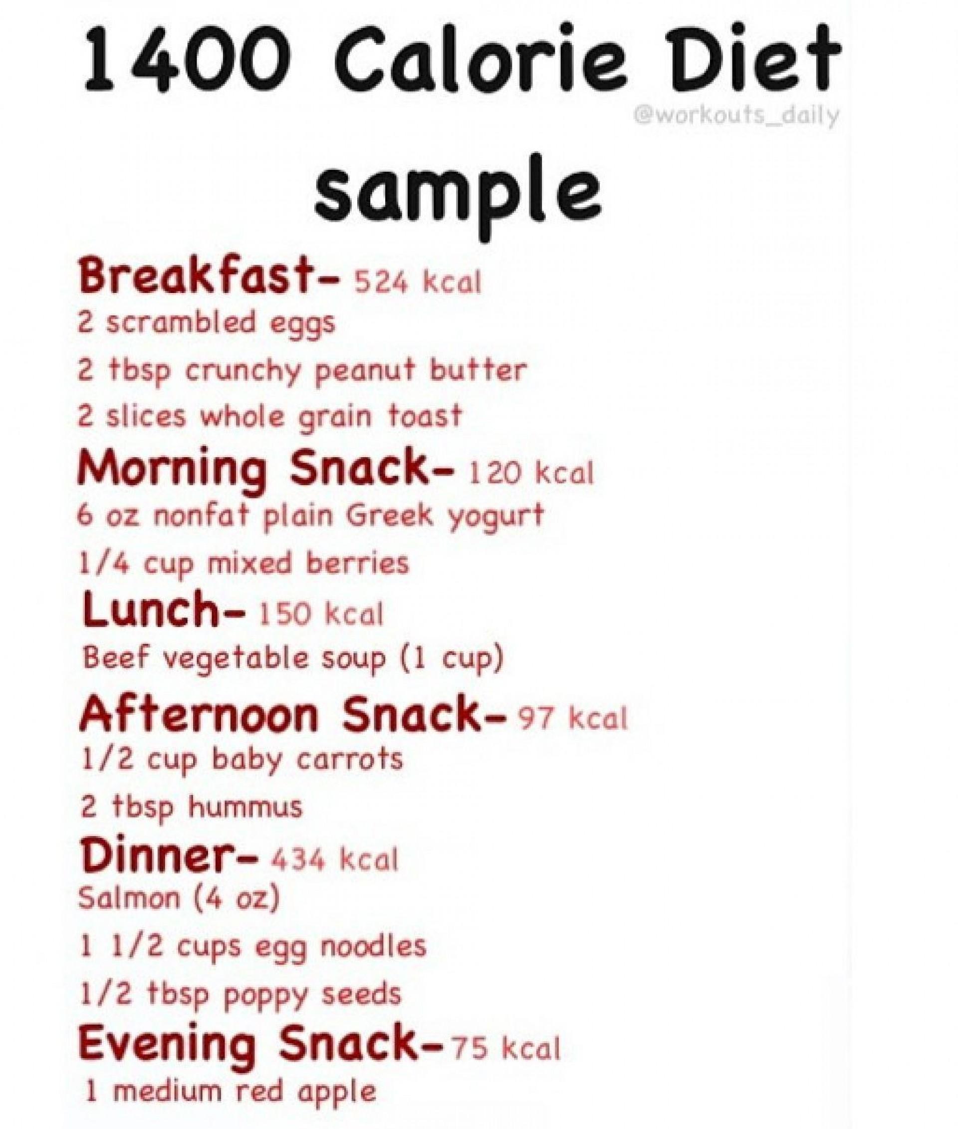 001 Incredible 1400 Calorie Sample Meal Plan Pdf Design 1920